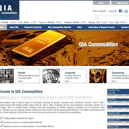 qia-commodities