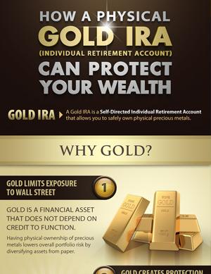 gold ira infographic