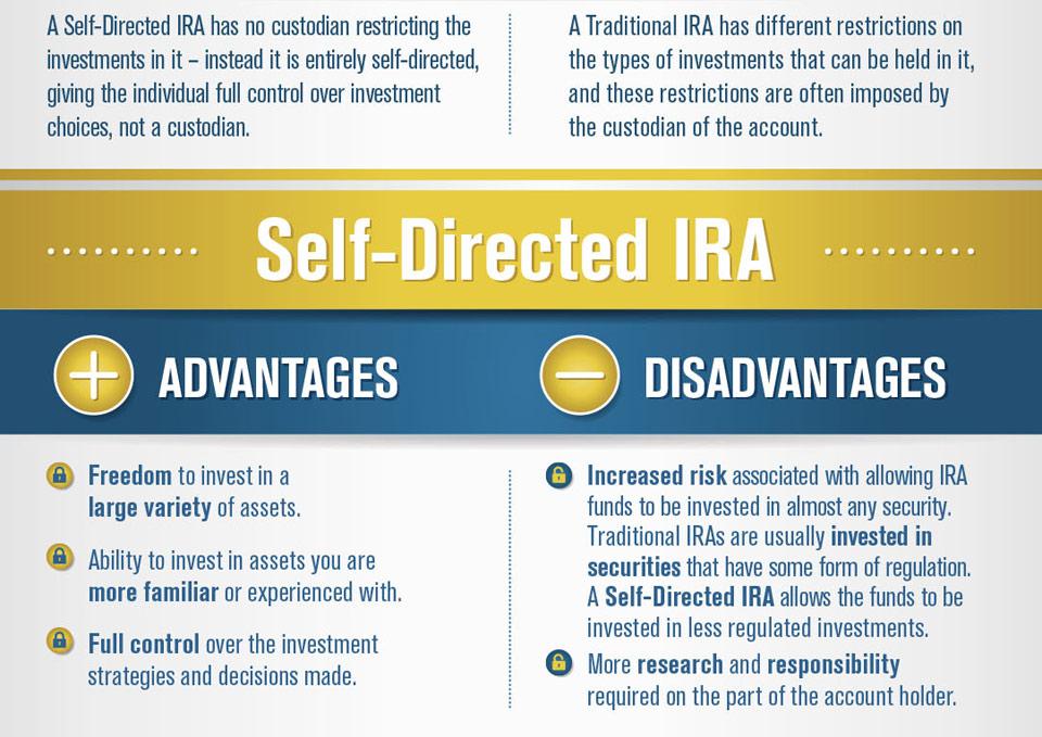 self-directed-ira2