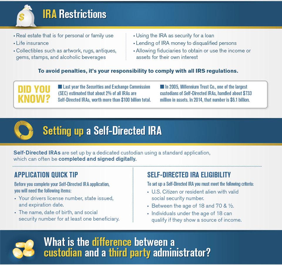 self-directed-ira5
