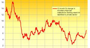 Gold Bars Near 5-Week Dollar Low
