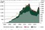 Wholesale Gold Up 4.6 Percent