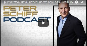 Economic Data Further Eroding Fed Credibility