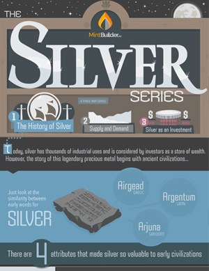 why silver infographic
