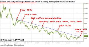 Gold Touches 'Hurdle at $1356' as Dollar Falls