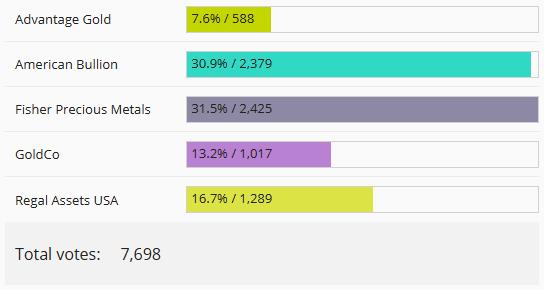 usa-2018-graph