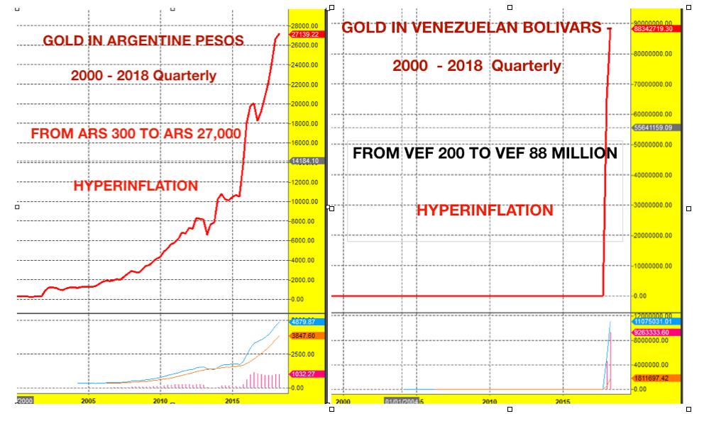 gold_pesos_bolivars