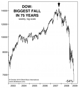 1010EWT_Dow-crash