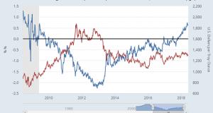 Gold Bullion Dull Ahead of Fed