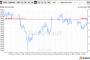 GLD Shrinks as Gold Price Pops