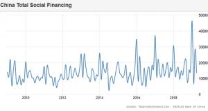 Gold Firm Versus Rising Dollar