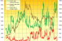 GLD Sees Heaviest Investor Inflow Since 08 Financial Crisis