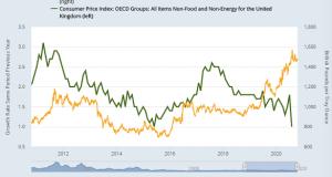 Gold Rises, Dollar Falls on Covid Stimulus