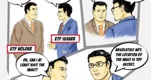 Alarming Developments in GLD ETF...