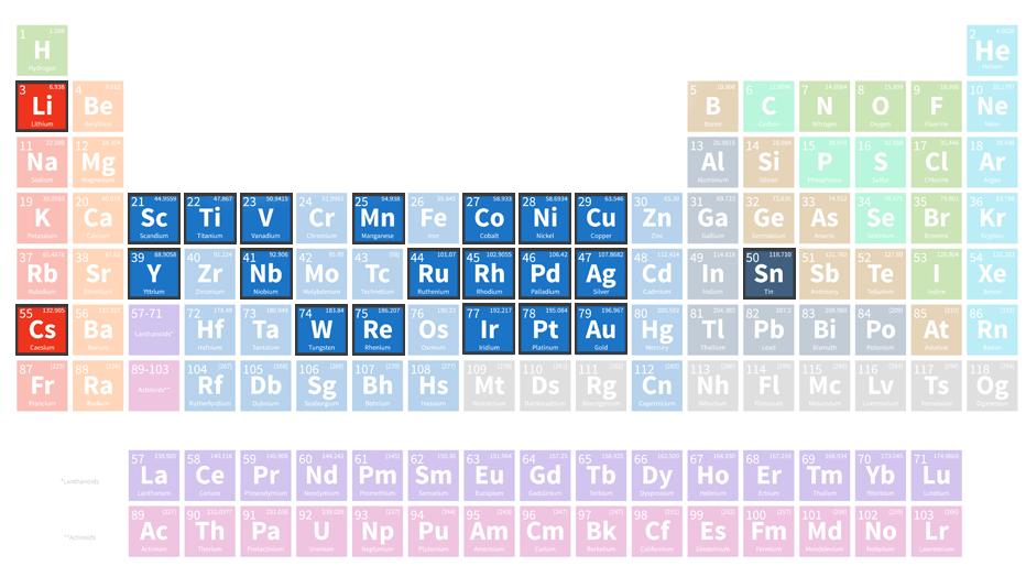 investment-metals-platinum-group